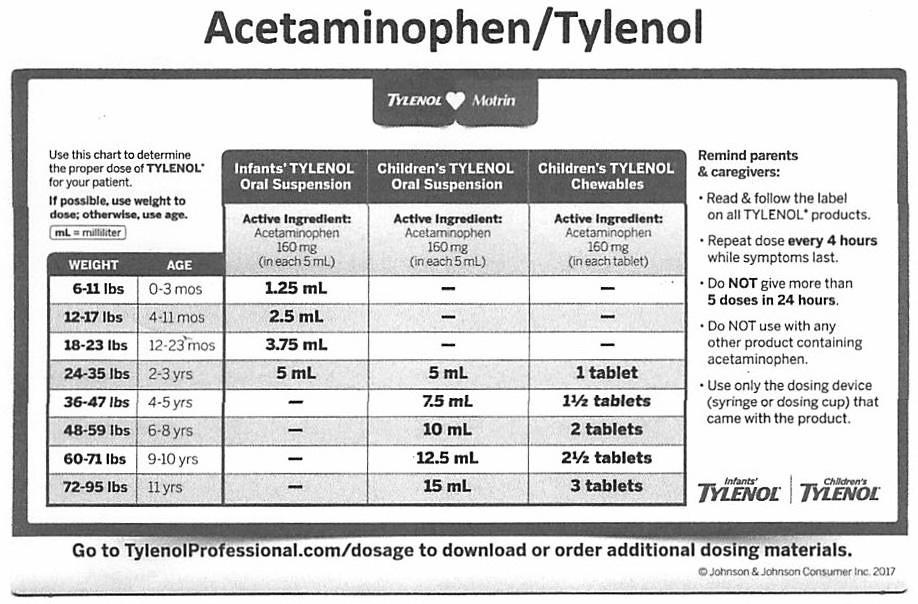 Acetaminophen/Tylenol Dosage Chart